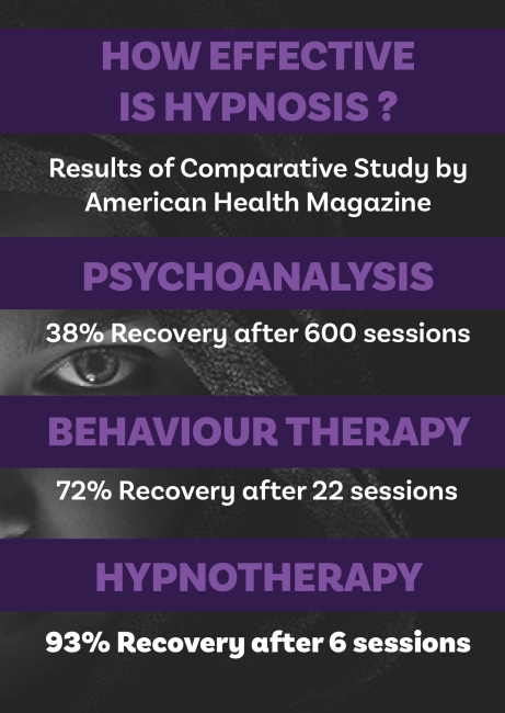 effectiveness-of-hypnotherapy